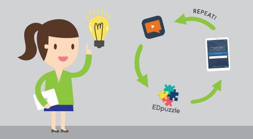 Zaption-to-EdPuzzle